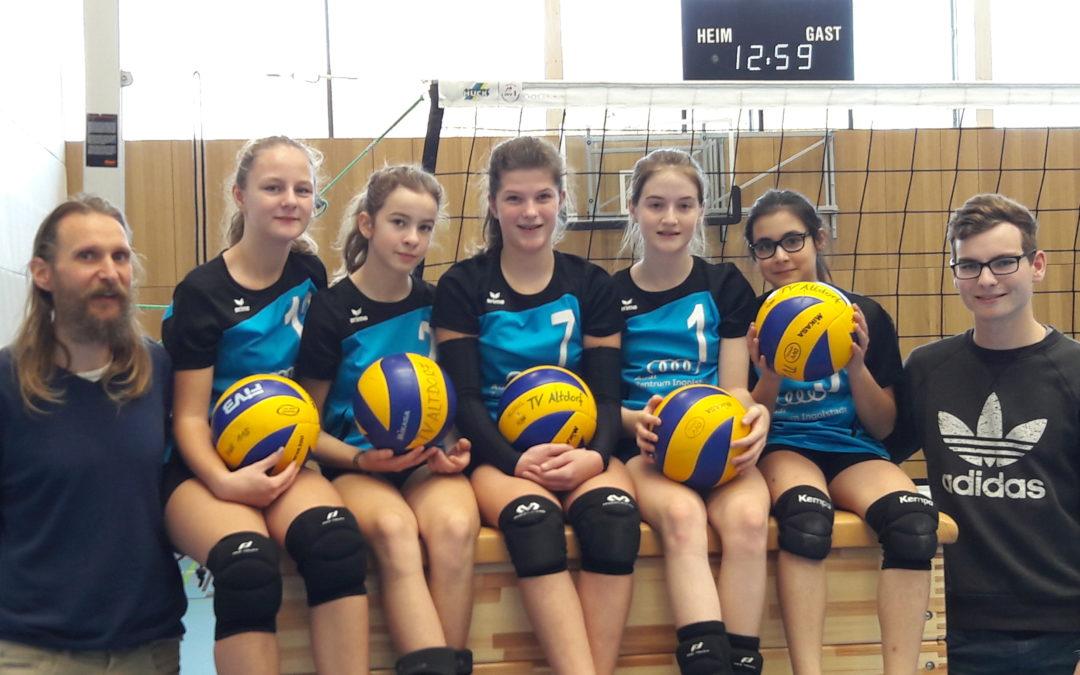 TVA-Volleyballjugend mit ansprechenden Leistungen